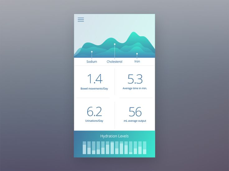 Health Tracking Dashboard | Data Visualization in Mobile App User Interface Design #UI #infographics