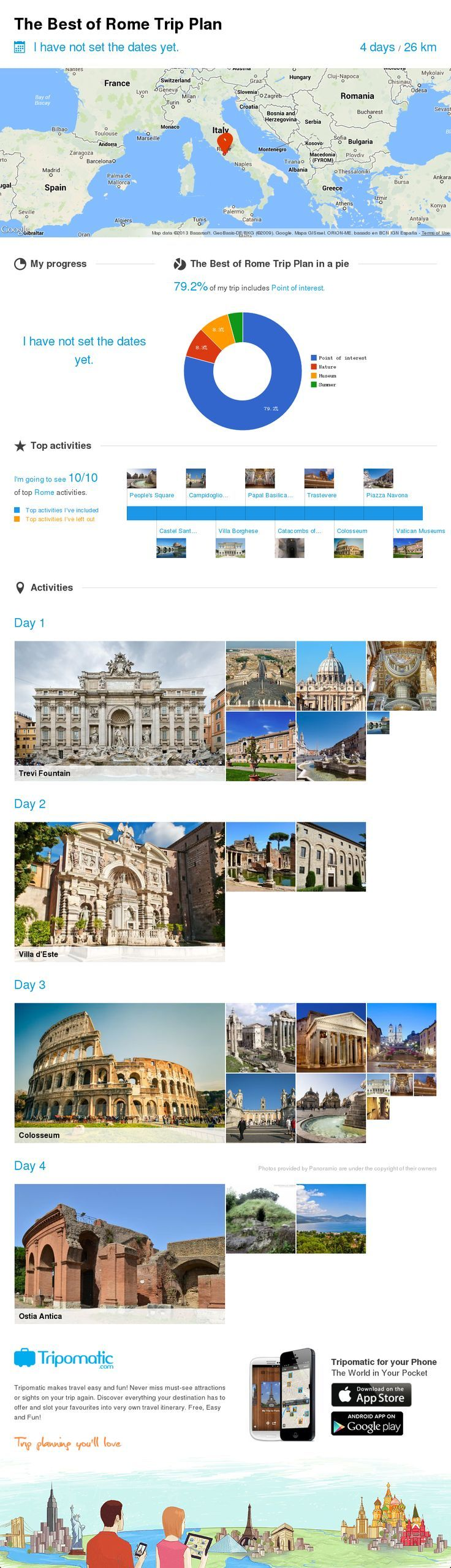 Check out my awesome trip to Rome and get recommendations for 4-day trip. Edit this trip at http://www.tripomatic.com