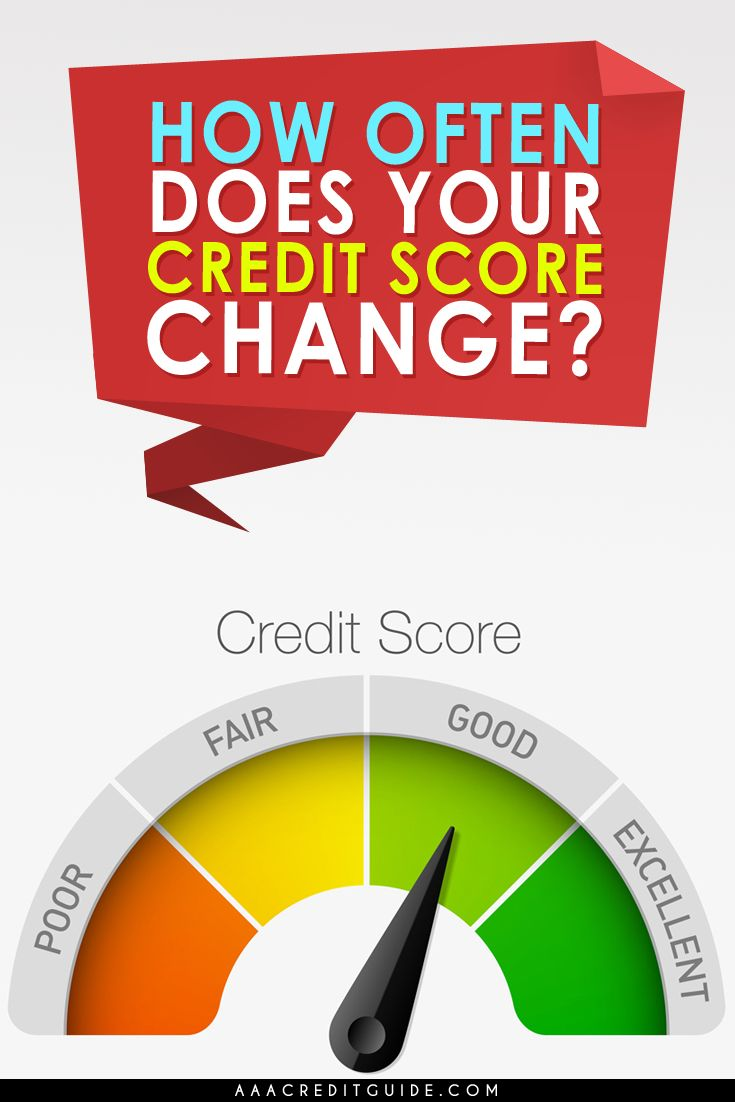 how often does your credit score updated