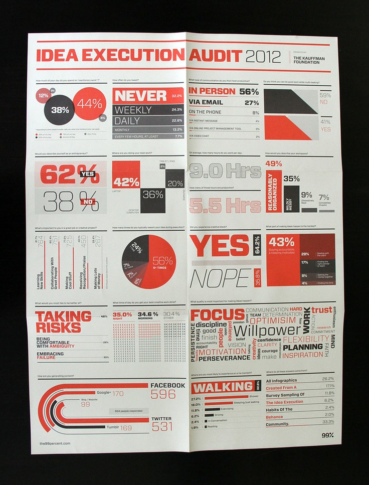 Best Research Poster Images On   Conference Poster