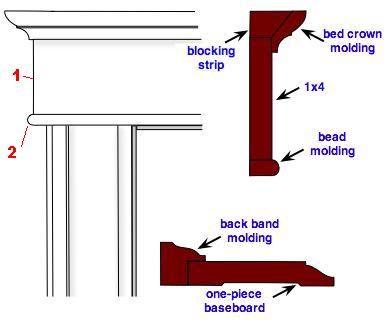 Craftsman Door/Window Trim - Finish Carpentry - Contractor Talk