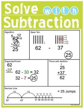 25+ best ideas about Subtraction strategies on Pinterest | Math ...