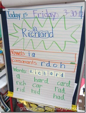 Morning message ideas.  Neat! Use one student's name each day.  (Just started doing this and send the chart paper home with the *star* ...they love it!)
