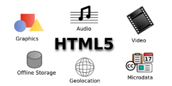 Explore the Most Remarkable Benefits of using HTML5