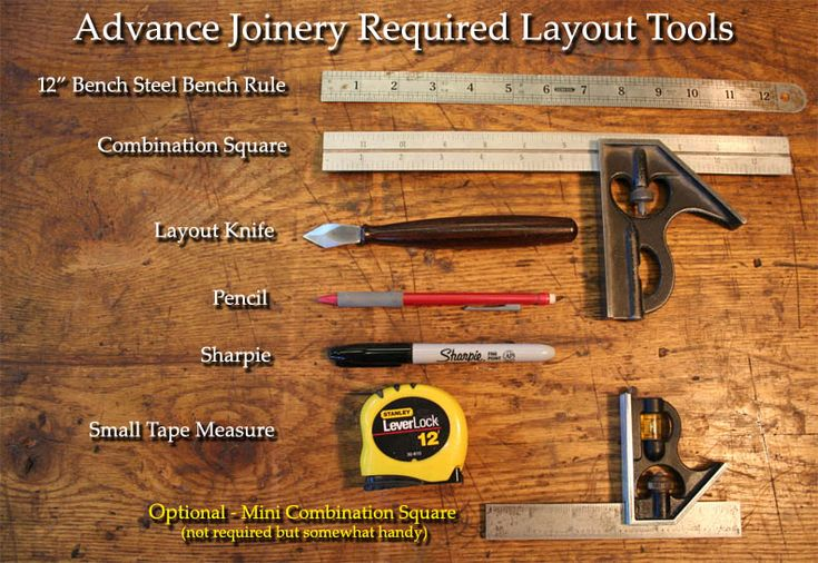 The tools you'll need to equip yourself with to take our Advanced Joinery  course.