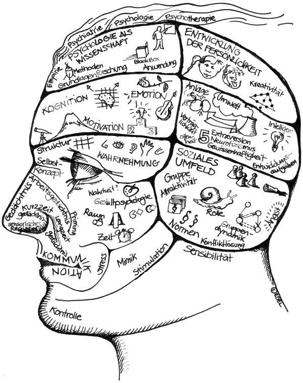 16# Etudier la psychologie