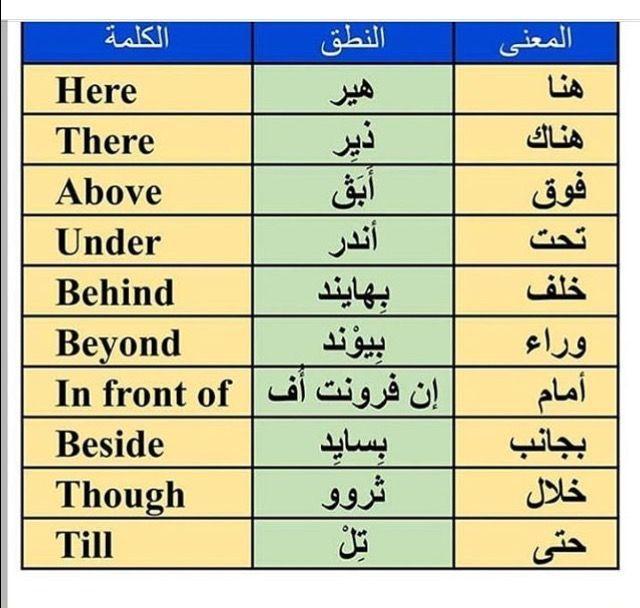 Learning Arabic Msa Fabienne Learn Hebrew English Language Learning Grammar Learn Arabic Language