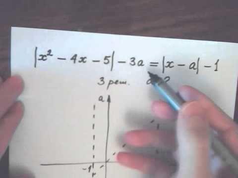 Графический метод решения задач ЕГЭ по математике, уравнения с параметром. Репетитор по математике, программированию, физике, высшей математике. Репетитор по подготовке к школе Алексей Эдуардович. Есть ли у Вас репетиторы, которые помогут подготовиться к контрольной работе/ экзамену (на 1-2 занятия)?