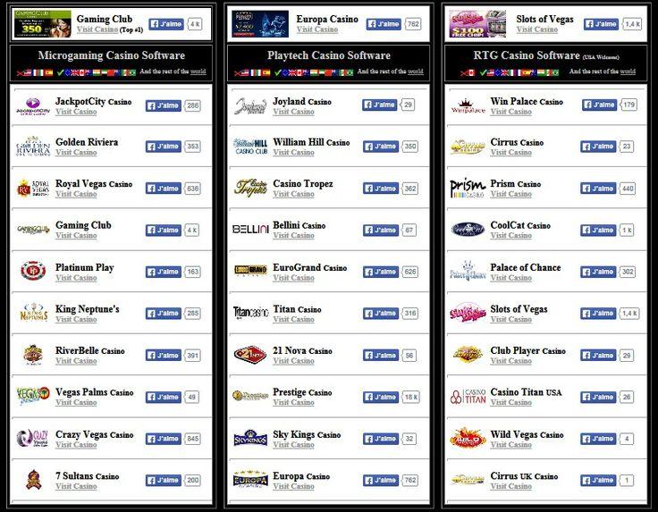 Real Casino Score - I Like ! http://www.facebook.mobile-casino-poker.com