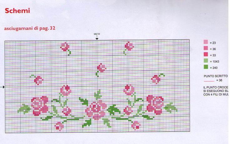 rosas punto croce
