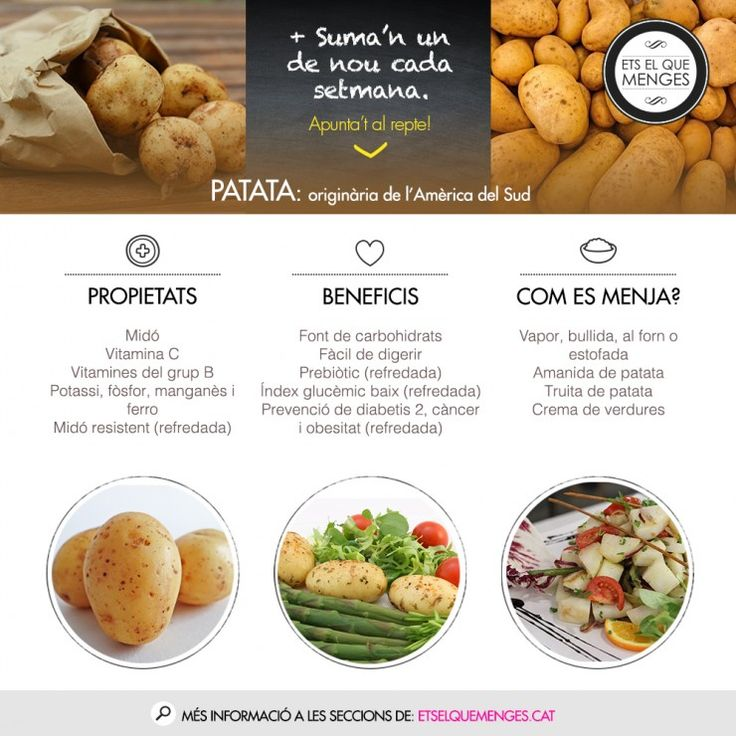 Infografies  |  ets el que menges