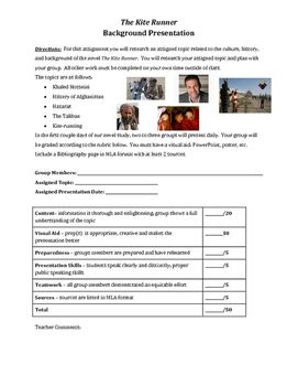 comparative essay between the kite runner This free english literature essay on essay: the kite runner by khaled hosseini is perfect for english literature students to use as an example.