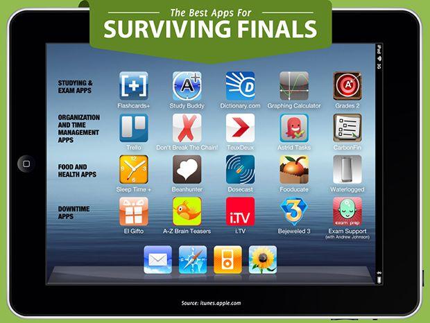 50 Best Apps for Surviving Finals