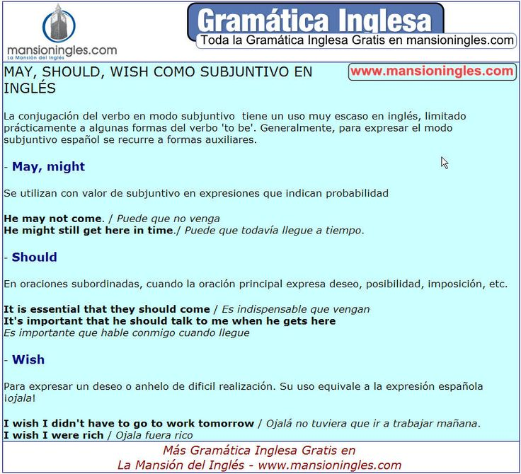 Gramática inglesa verbos. May, should y wish como subjuntivo en inglés