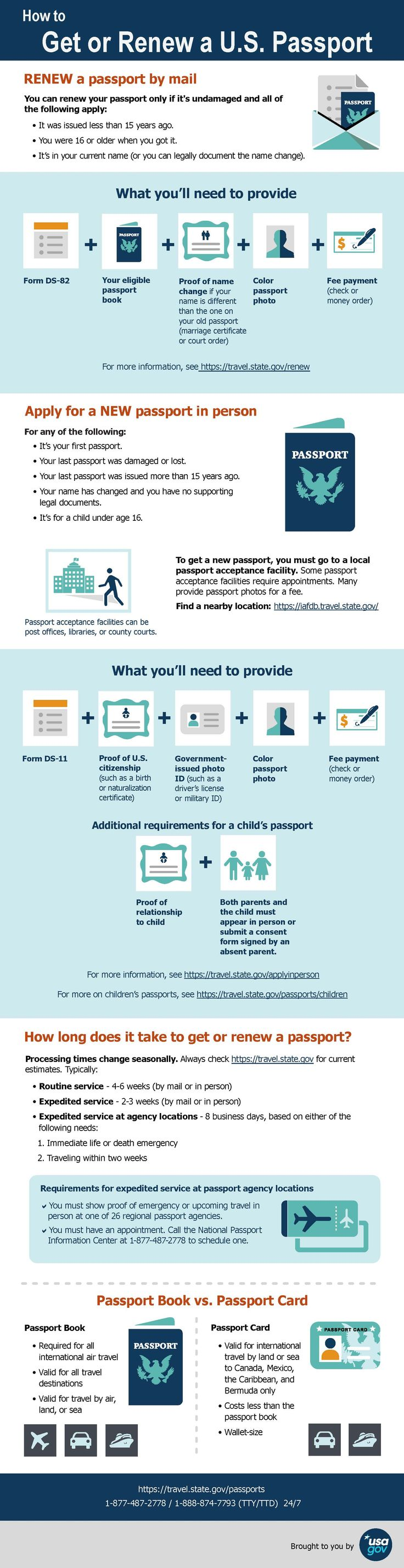 Infographic showing the steps to renew or apply for a U.S. passport.
