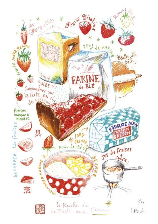Mmmm...Strawberry pie in watercolor.
