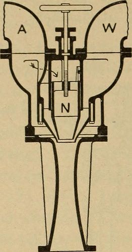 "(Posted from 5axismachiningchina.com)  Some cool machining impeller company images: Image from page 583 of ""The steam engine and turbine; a text-book for engineering colleges"" (1911)  Image by Internet Archive Book Images Identifier: steamengineturbi01heck Title: The steam engine and turbine; a text-book for engineering...  Read more on http://www.5axismachiningchina.com/cool-machining-impeller-company-images/"