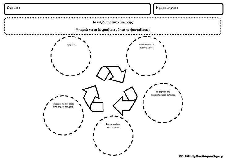 Το νέο νηπιαγωγείο που ονειρεύομαι : Φύλλα εργασίας για την ανακύκλωση - μελέτη περιβάλλοντος