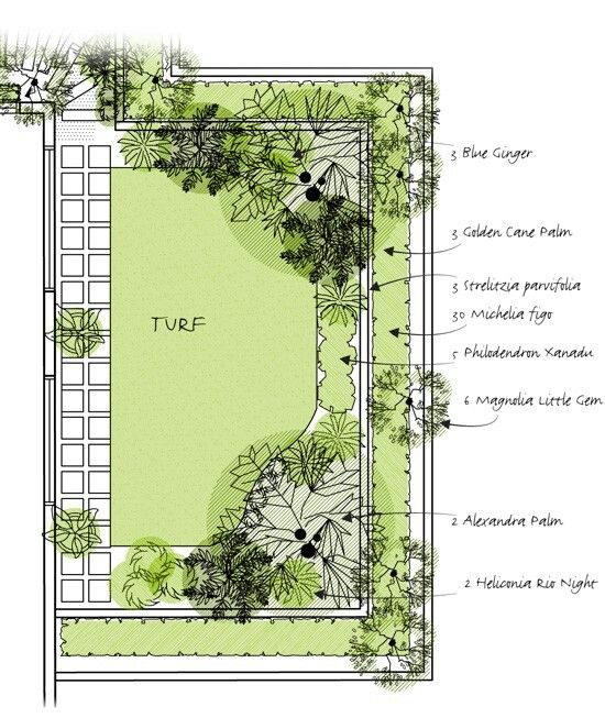 1000 images about small gardens on pinterest gardens for Sample landscape plan