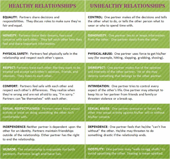 healthy marriage and relationship programs