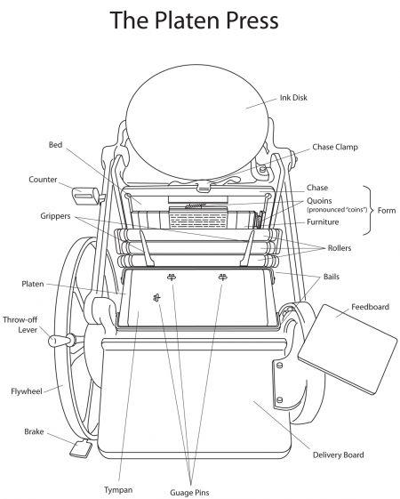 adana letterpress machine - Google 검색