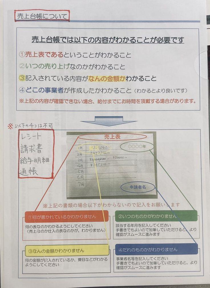 青木光恵(°▽°) on Twitter | Map, Map screenshot