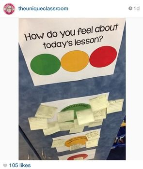 "I use this ""Stoplight Method"" as a formative assessment after my lessons to give me feedback on about what my students understand and, just as importantly, what they still don't get.  I give each student a sticky note to write: GREEN: Today I learned… YELLOW: Today I considered (a question…; an idea…) RED: Today my learning stopped because…"