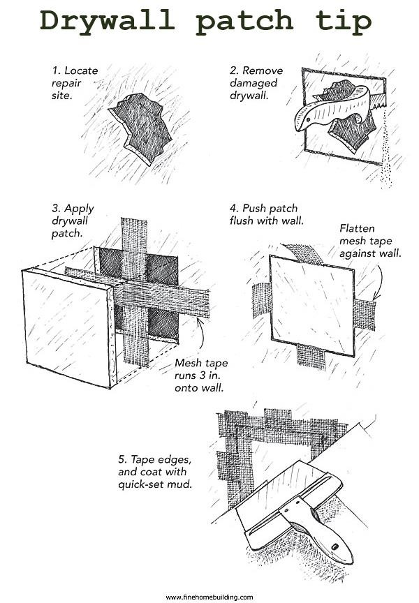 diy tip  how to patch your walll via fine home building