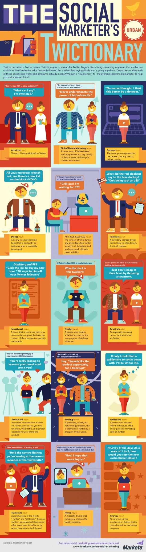 Infografía: Una Guía Útil Divertido y para la decodificación 'Idioma Twitter' - http://www.cleardata.com.ar/internet/infografia-una-guia-util-divertido-y-para-la-decodificacion-idioma-twitter.html