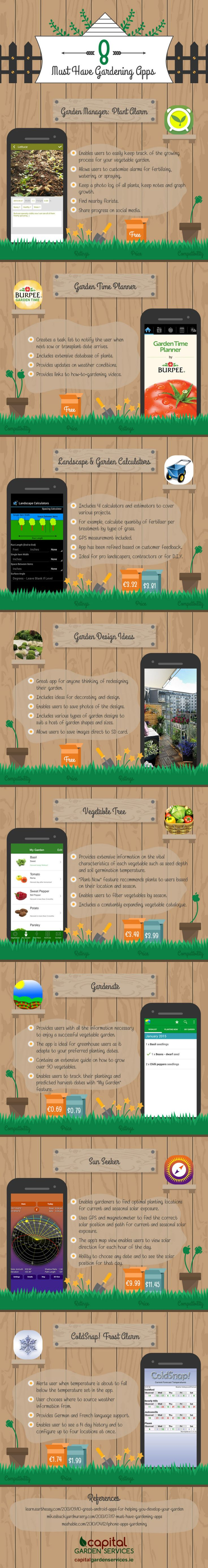 107 best app infographics images on pinterest mobile marketing