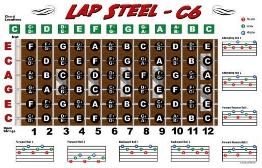 Lap Steel Guitar Fretboard Wall Chart Poster C6 Tuning Notes Rolls Chords in Musical Instruments & Gear, Instruction Books, CDs & Video, Guitar | eBay!