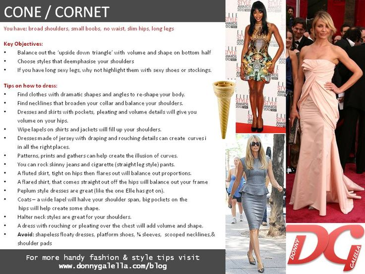 Cone/Cornet Body Shape