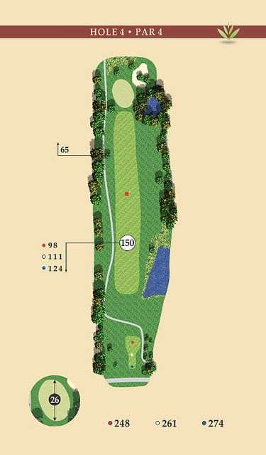 11 best go to caddie yardage books images on pinterest golf golf course illustration for a yardage book countrysidewoodlands4benchcraft by bench craft co solutioingenieria Gallery