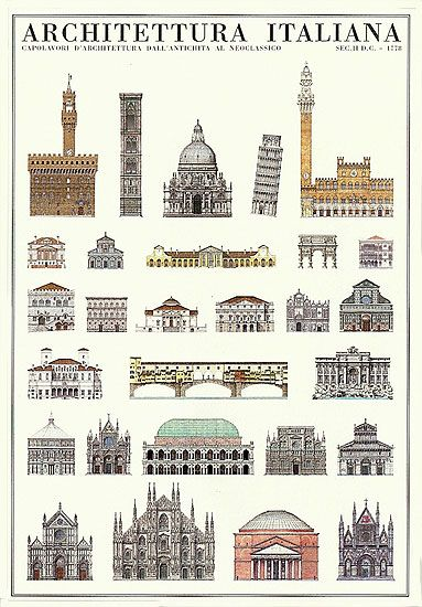 17 best ideas about architecture posters on pinterest for Architettura italiana
