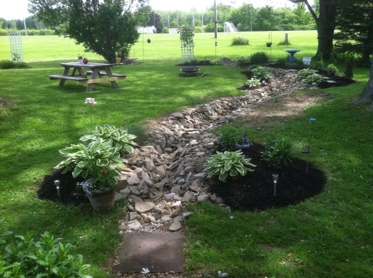 Mulched Landscaping Around The Dry Creek Bed In Back Yard