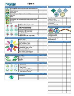 Girl Scout badge tracker