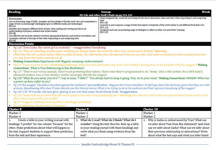 Jen has created a Stage Two Guided Reading unit of work. She has mapped the literacy continuum cluster markers according to like content.Kids are already mapped on PLAN. So, she group the kids...