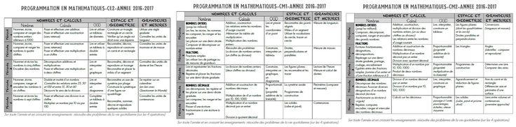 Voici les programmations en modifiable : mathsCE2 mathsCM1 mathsCM2 Je les ai construites à partir des programmes 2016 en vue d'utiliser en classe le manuel Hachette Petit Phare. Il n'est pas encor...