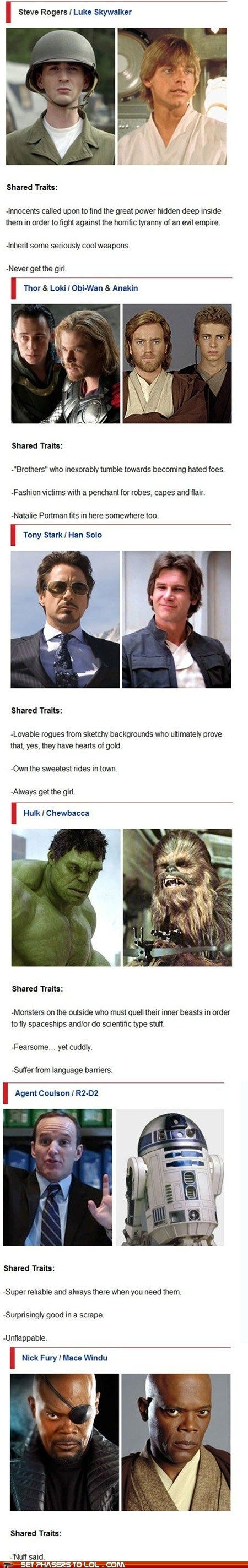 Um, I'm sorry, but why aren't Black Widow/Princess Leia on here as badass bitches who Get. Shit. Done? And how come there are no comparisons between Hawkeye and Lando Calrissian as good guys who are swayed by darkness yet ultimately come around and help save the day? Come on now people.