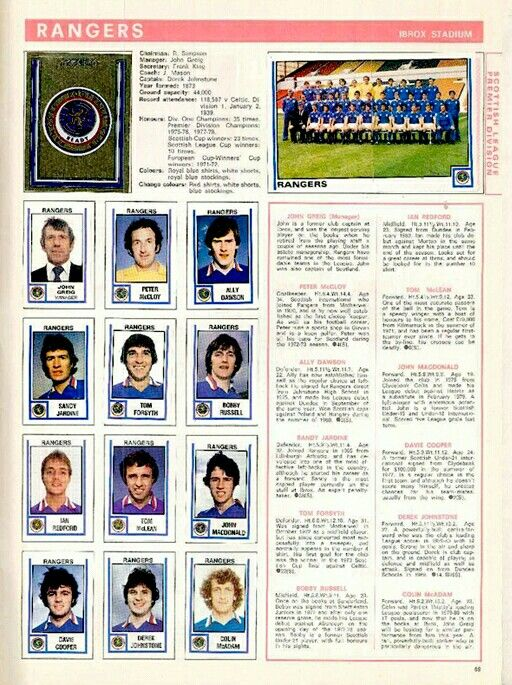 Rangers team stickers for 1981.