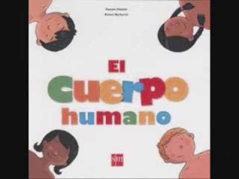 PARTES DEL CUERPO HUMANO-Lezioni di spagnolo con Karina