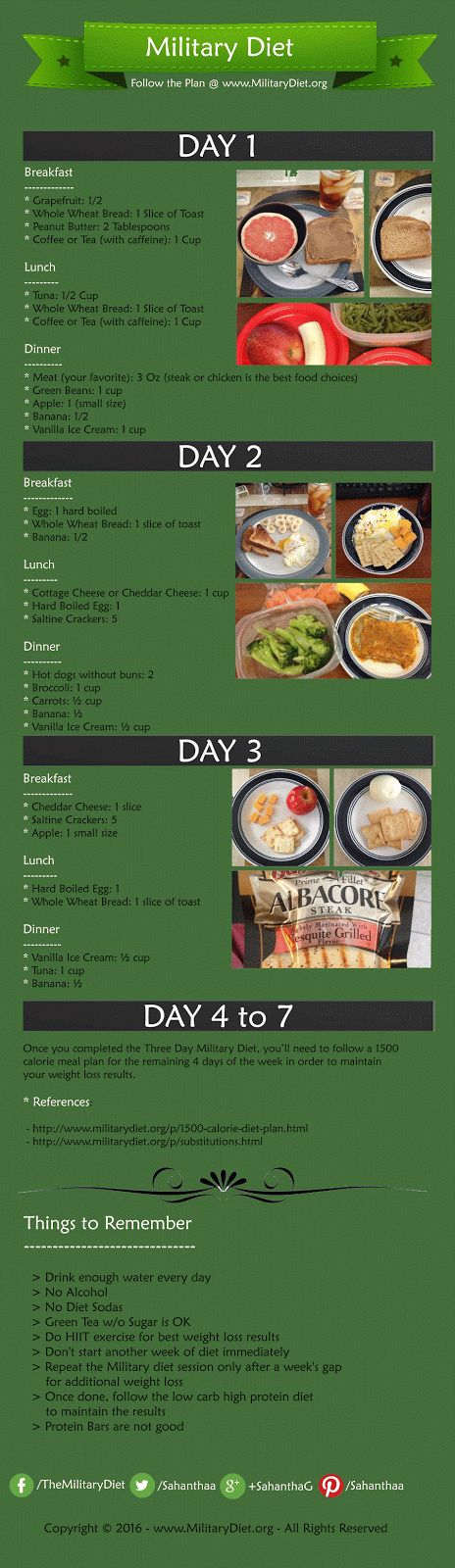 The Military Diet Plan Infographic Learn More>> http://www.healthandfitnessblogdiet.blogspot.com