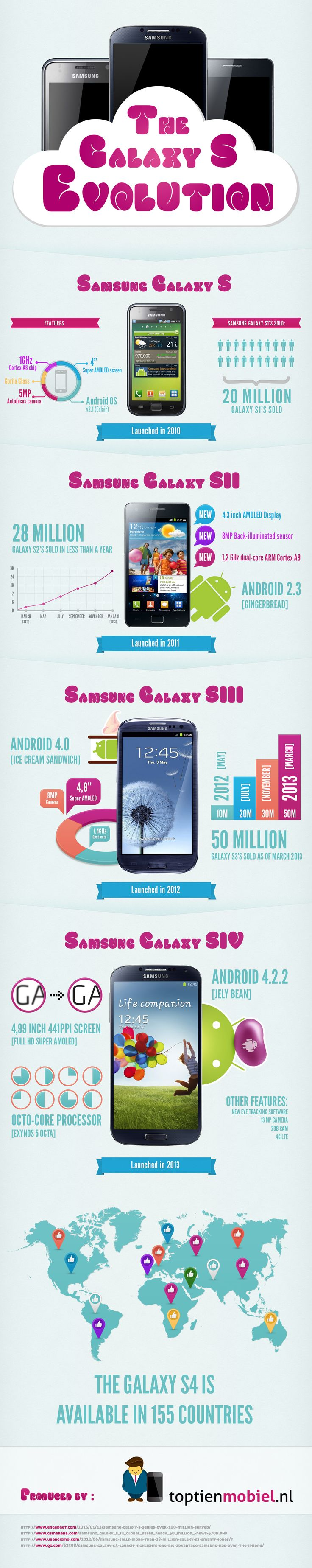 marketing stratergy of samsung galaxy s Samsung vs apple: comparing business models (aapl, ssnlf)  released a very iphone-like product through its galaxy lineup steve jobs, apple's  someone leaked a samsung strategy document .