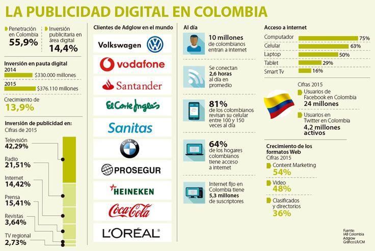 """""""Publicidad tradicional y digital se deben complementar"""""""