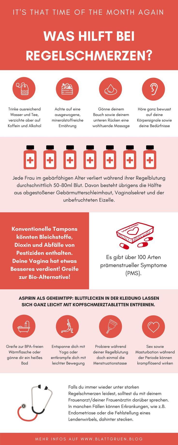 Läuft bei mir #2Nachhaltige Tipps gegen Regelschmerzen – blattgrün