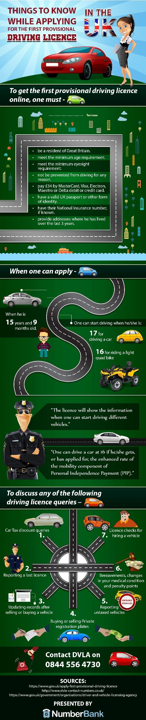 The infographic titled 'Things to know while applying for the first provisional driving licence in the UK' has been created with the central theme of telling customers about the things to know while applying for the first provisional driving licence in the UK. It also provides information on contact number (0844 556 4730) which can be used to call DVLA (Driver and Vehicle Licensing Agency) customer service in UK http://www.dvla-contact-numbers.co.uk/