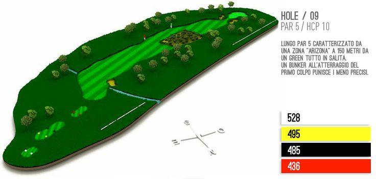 Hole 9 Golf Lignano
