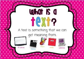 This poster is designed to be used as part of a lesson about the meaning of the word text and the different types of texts that we can read.  Idea for use: After discussing the meaning and the examples listed on the poster, students can brainstorm additional types of texts. Students can then draw a picture of a text and their pictures hung around the poster as part of a classroom display.