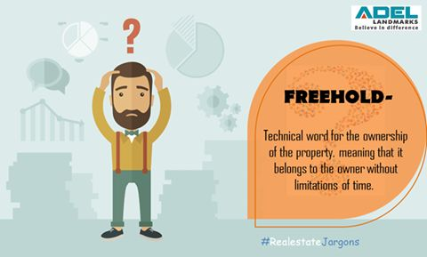 Common #RealEstate based terminology one should be aware of. #RealEstateJargons #Meaning
