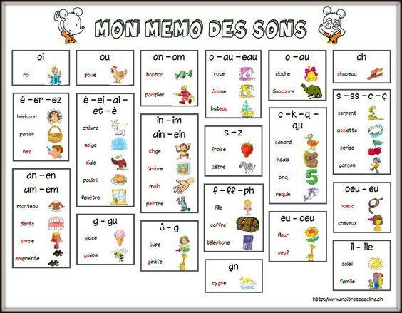 Mémo des sons - French sounds